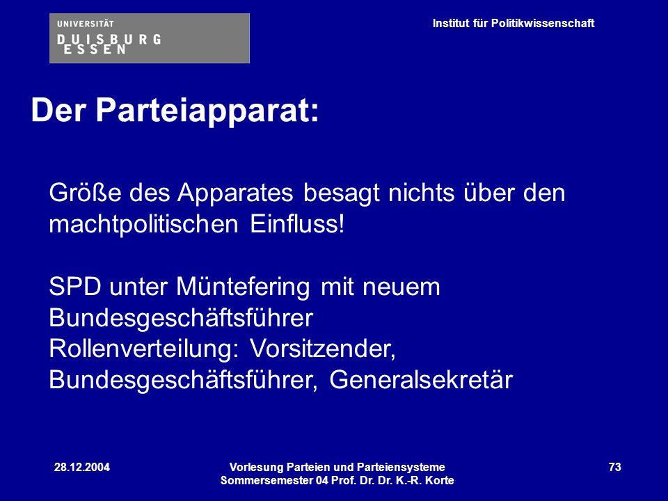 Institut für Politikwissenschaft 28.12.2004Vorlesung Parteien und Parteiensysteme Sommersemester 04 Prof. Dr. Dr. K.-R. Korte 73 Größe des Apparates b