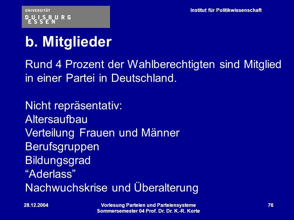 Institut für Politikwissenschaft 28.12.2004Vorlesung Parteien und Parteiensysteme Sommersemester 04 Prof. Dr. Dr. K.-R. Korte 76 Rund 4 Prozent der Wa