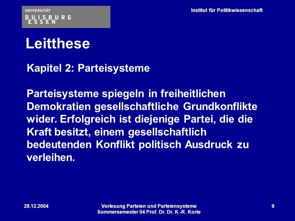 Institut für Politikwissenschaft 28.12.2004Vorlesung Parteien und Parteiensysteme Sommersemester 04 Prof. Dr. Dr. K.-R. Korte 9 Leitthese Kapitel 2: P