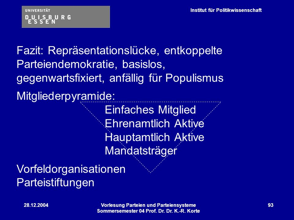Institut für Politikwissenschaft 28.12.2004Vorlesung Parteien und Parteiensysteme Sommersemester 04 Prof. Dr. Dr. K.-R. Korte 93 Fazit: Repräsentation