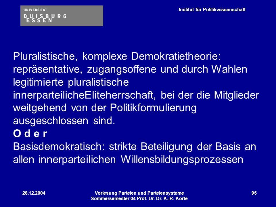 Institut für Politikwissenschaft 28.12.2004Vorlesung Parteien und Parteiensysteme Sommersemester 04 Prof. Dr. Dr. K.-R. Korte 95 Pluralistische, kompl