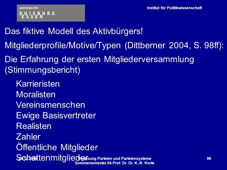 Institut für Politikwissenschaft 28.12.2004Vorlesung Parteien und Parteiensysteme Sommersemester 04 Prof. Dr. Dr. K.-R. Korte 96 Das fiktive Modell de