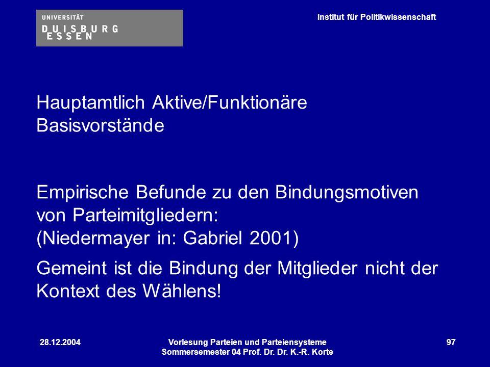 Institut für Politikwissenschaft 28.12.2004Vorlesung Parteien und Parteiensysteme Sommersemester 04 Prof. Dr. Dr. K.-R. Korte 97 Hauptamtlich Aktive/F