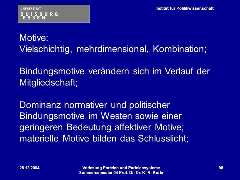 Institut für Politikwissenschaft 28.12.2004Vorlesung Parteien und Parteiensysteme Sommersemester 04 Prof. Dr. Dr. K.-R. Korte 98 Motive: Vielschichtig