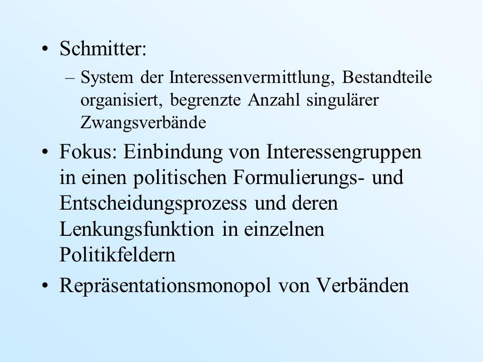 Schmitter: –System der Interessenvermittlung, Bestandteile organisiert, begrenzte Anzahl singulärer Zwangsverbände Fokus: Einbindung von Interessengru