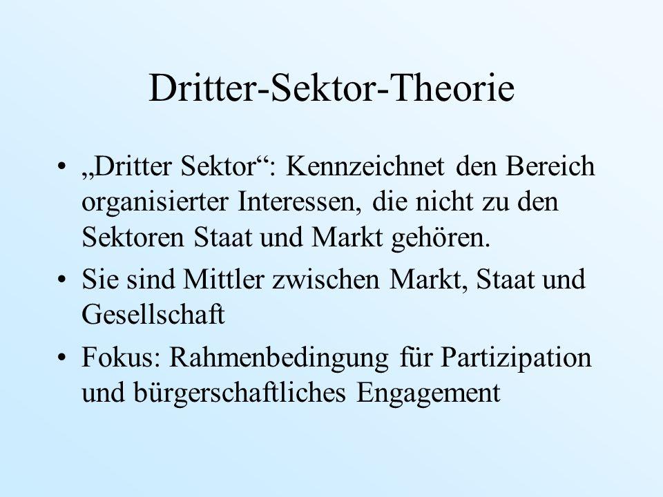Dritter-Sektor-Theorie Dritter Sektor: Kennzeichnet den Bereich organisierter Interessen, die nicht zu den Sektoren Staat und Markt gehören. Sie sind