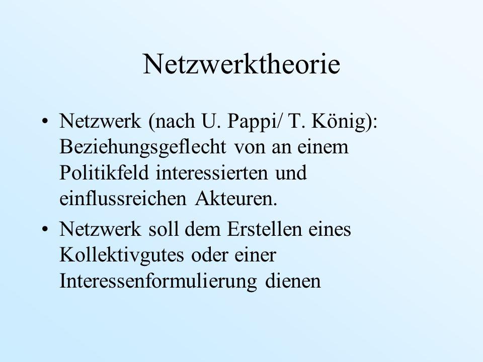 Netzwerktheorie Netzwerk (nach U. Pappi/ T. König): Beziehungsgeflecht von an einem Politikfeld interessierten und einflussreichen Akteuren. Netzwerk