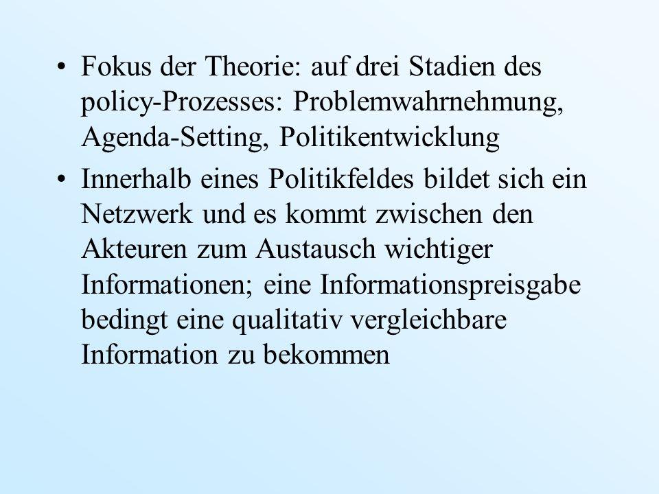 Fokus der Theorie: auf drei Stadien des policy-Prozesses: Problemwahrnehmung, Agenda-Setting, Politikentwicklung Innerhalb eines Politikfeldes bildet