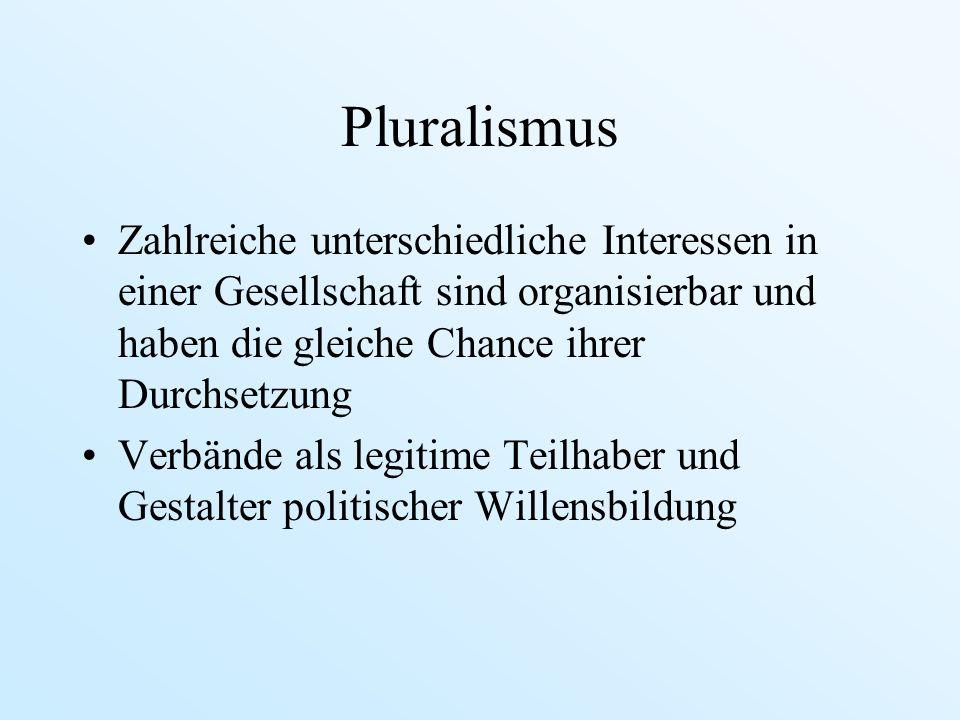 Pluralismus Zahlreiche unterschiedliche Interessen in einer Gesellschaft sind organisierbar und haben die gleiche Chance ihrer Durchsetzung Verbände a