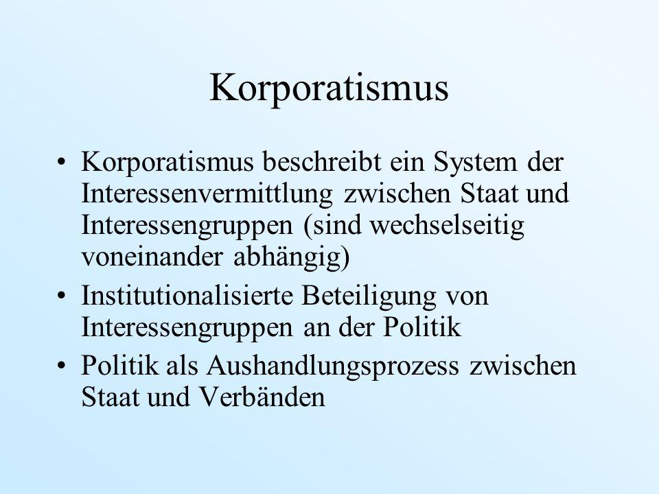 Korporatismus Korporatismus beschreibt ein System der Interessenvermittlung zwischen Staat und Interessengruppen (sind wechselseitig voneinander abhän