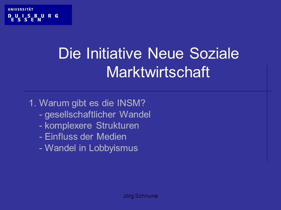 Jörg Schnurre Die Initiative Neue Soziale Marktwirtschaft 1.Warum gibt es die INSM? - gesellschaftlicher Wandel - komplexere Strukturen - Einfluss der