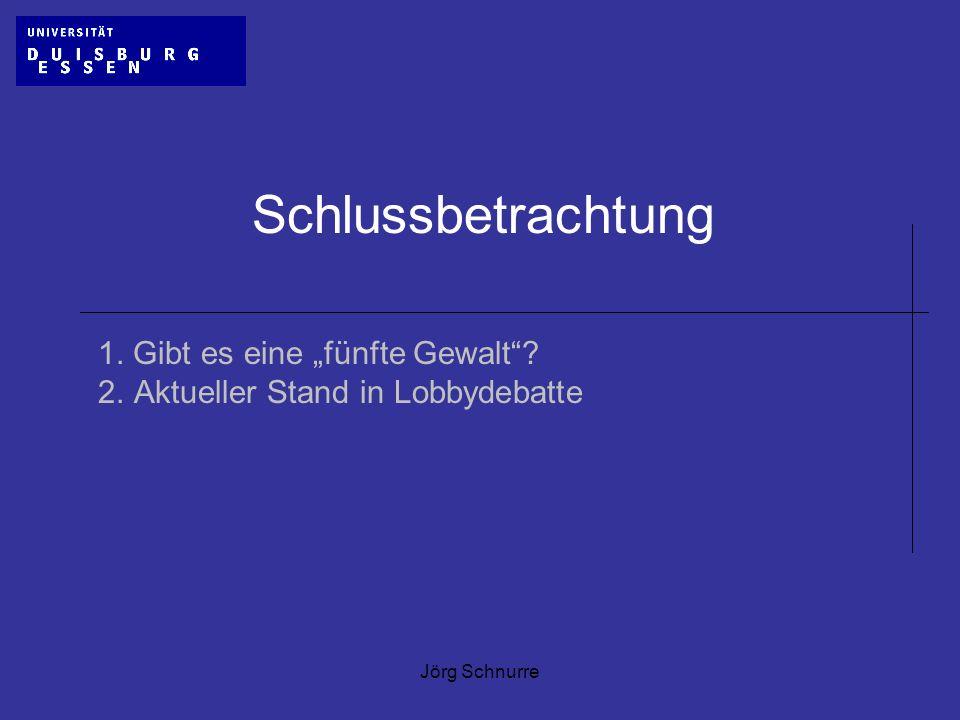 Jörg Schnurre Schlussbetrachtung 1. Gibt es eine fünfte Gewalt? 2.Aktueller Stand in Lobbydebatte