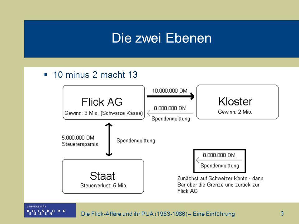 Die Flick-Affäre und ihr PUA (1983-1986) – Eine Einführung 3 Die zwei Ebenen 10 minus 2 macht 13
