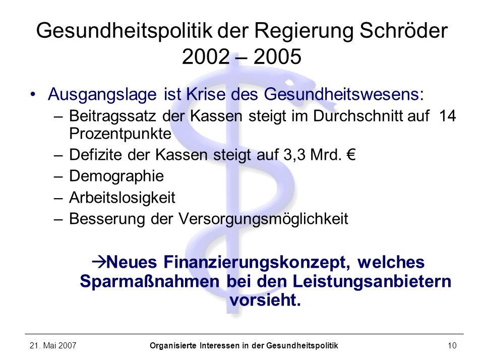 21. Mai 2007Organisierte Interessen in der Gesundheitspolitik10 Gesundheitspolitik der Regierung Schröder 2002 – 2005 Ausgangslage ist Krise des Gesun