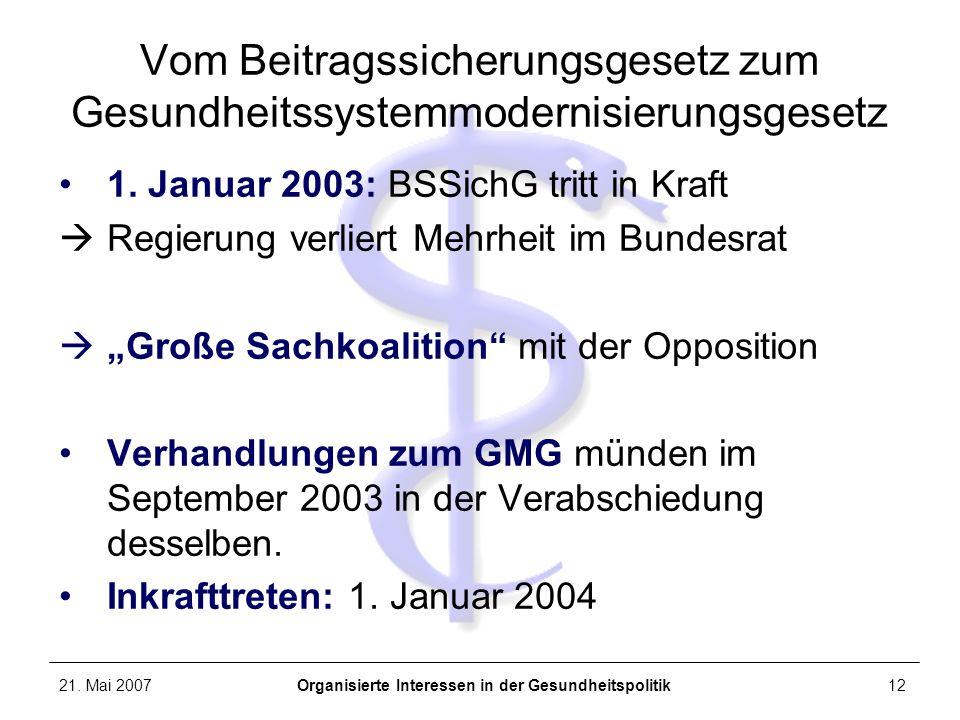 21. Mai 2007Organisierte Interessen in der Gesundheitspolitik12 Vom Beitragssicherungsgesetz zum Gesundheitssystemmodernisierungsgesetz 1. Januar 2003