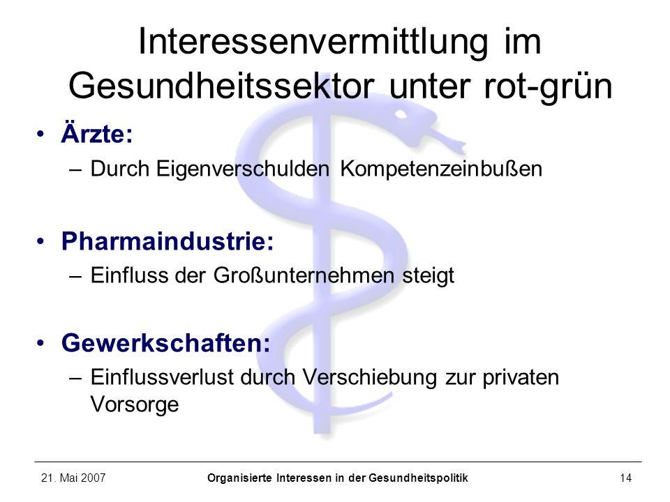 21. Mai 2007Organisierte Interessen in der Gesundheitspolitik14 Interessenvermittlung im Gesundheitssektor unter rot-grün Ärzte: –Durch Eigenverschuld