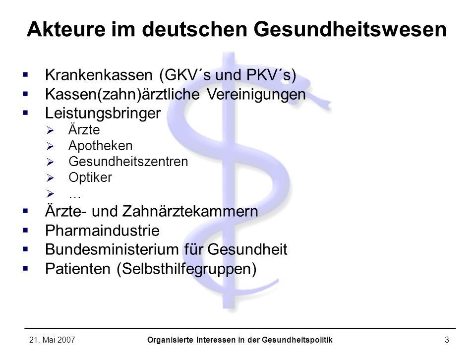 21. Mai 2007Organisierte Interessen in der Gesundheitspolitik3 Akteure im deutschen Gesundheitswesen Krankenkassen (GKV´s und PKV´s) Kassen(zahn)ärztl