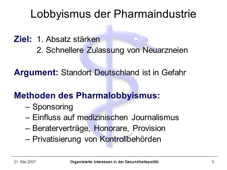 21. Mai 2007Organisierte Interessen in der Gesundheitspolitik5 Lobbyismus der Pharmaindustrie Ziel: 1. Absatz stärken 2. Schnellere Zulassung von Neua