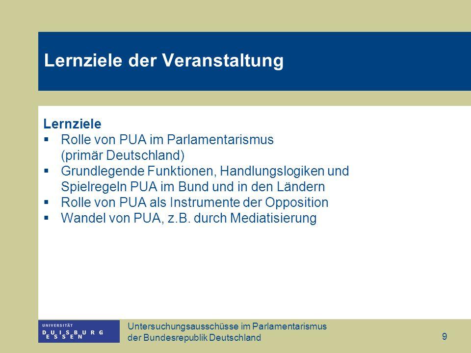 Untersuchungsausschüsse im Parlamentarismus der Bundesrepublik Deutschland 9 Lernziele der Veranstaltung Lernziele Rolle von PUA im Parlamentarismus (primär Deutschland) Grundlegende Funktionen, Handlungslogiken und Spielregeln PUA im Bund und in den Ländern Rolle von PUA als Instrumente der Opposition Wandel von PUA, z.B.