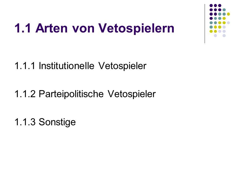 1.1 Arten von Vetospielern 1.1.1 Institutionelle Vetospieler 1.1.2 Parteipolitische Vetospieler 1.1.3 Sonstige