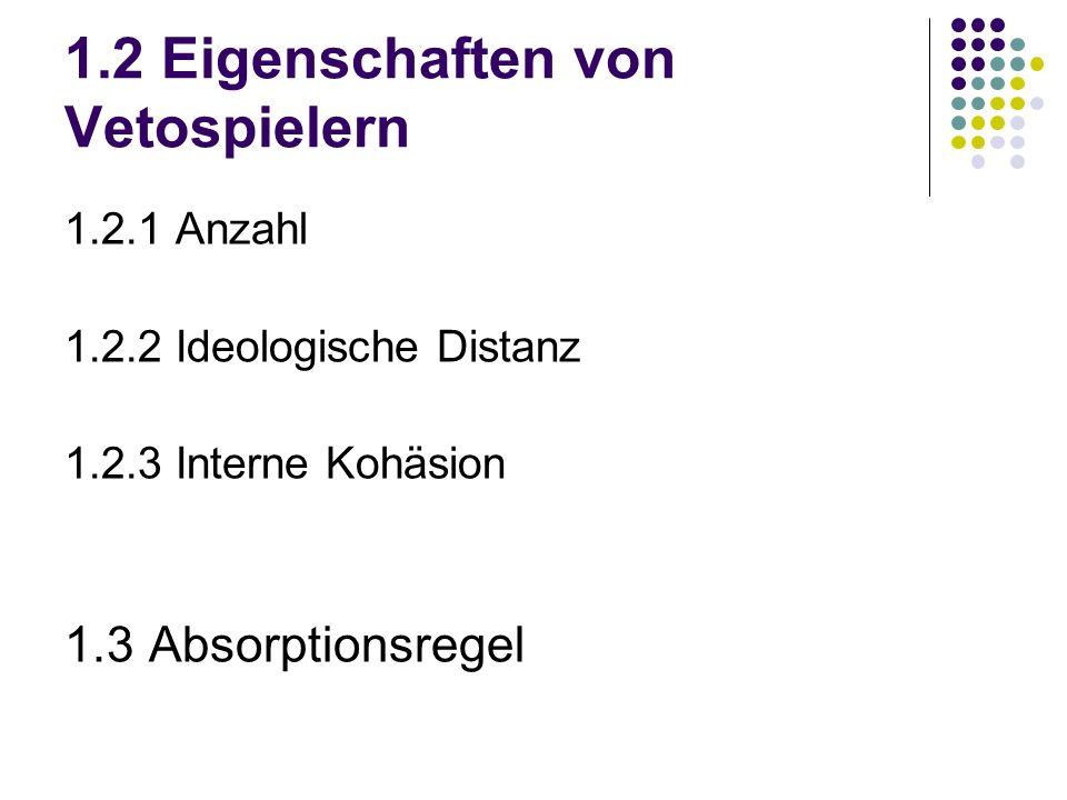 1.2 Eigenschaften von Vetospielern 1.2.1 Anzahl 1.2.2 Ideologische Distanz 1.2.3 Interne Kohäsion 1.3 Absorptionsregel