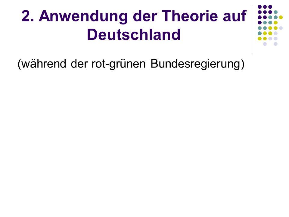 2. Anwendung der Theorie auf Deutschland (während der rot-grünen Bundesregierung)