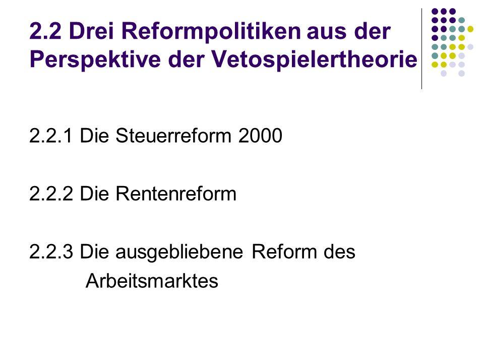 2.2 Drei Reformpolitiken aus der Perspektive der Vetospielertheorie 2.2.1 Die Steuerreform 2000 2.2.2 Die Rentenreform 2.2.3 Die ausgebliebene Reform