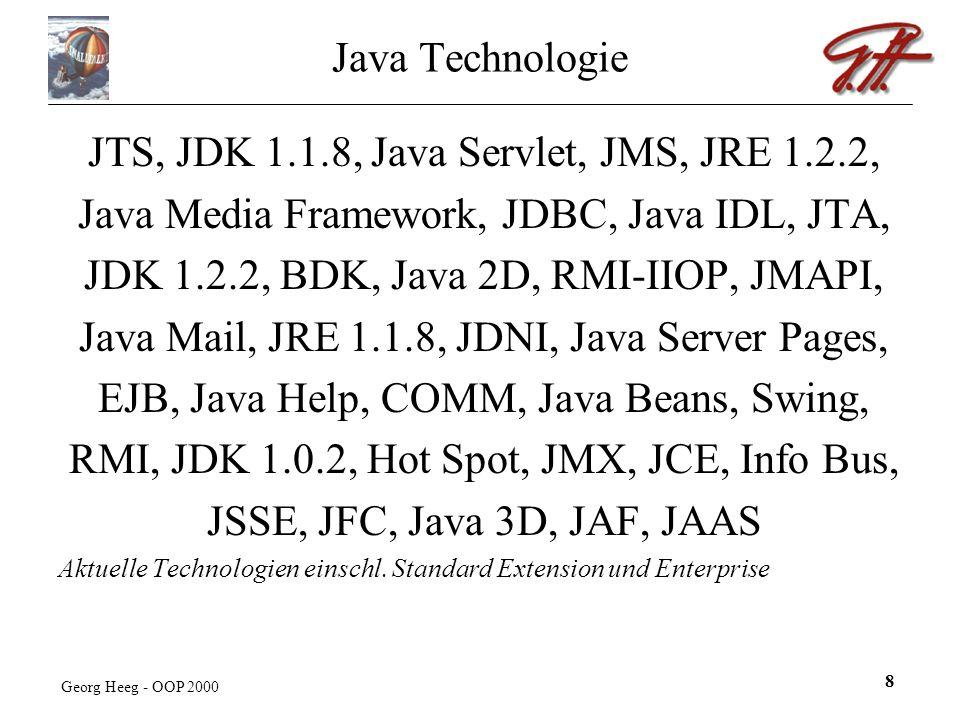 Georg Heeg - OOP 2000 9 Java Technologie Welche Teile der Java Technologie sind sinnvollerweise Teil der externen Sicht eines Projekts.