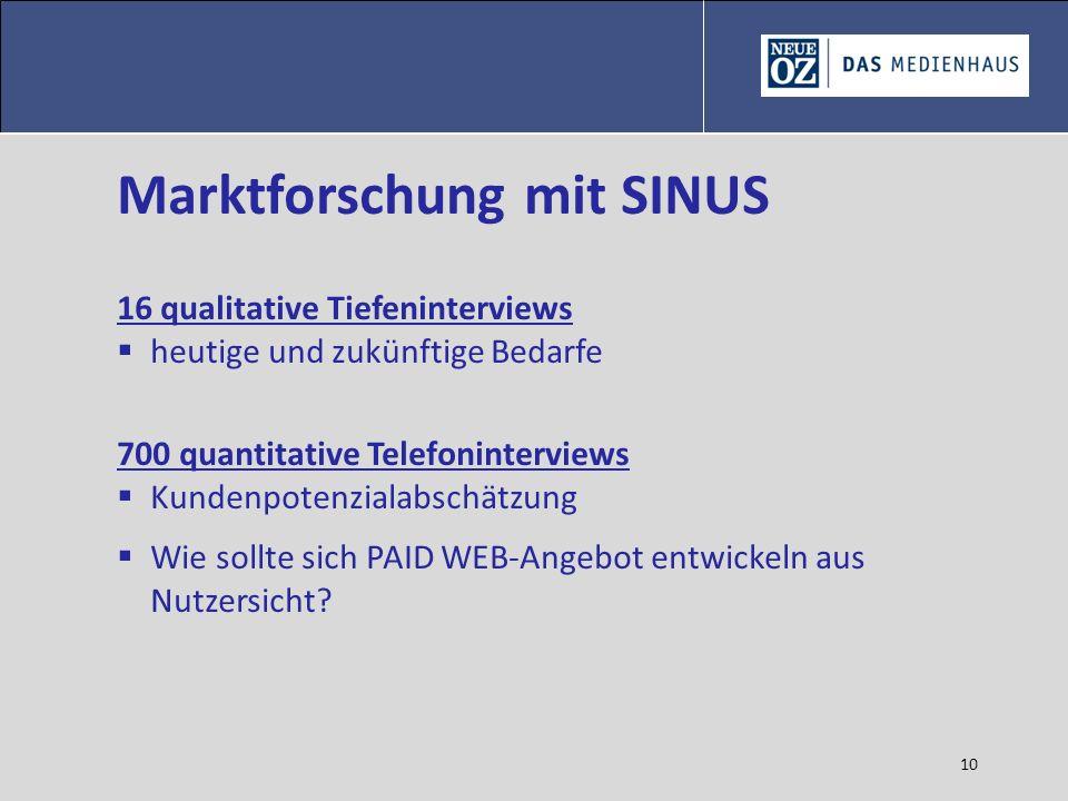 10 Marktforschung mit SINUS 16 qualitative Tiefeninterviews heutige und zukünftige Bedarfe 700 quantitative Telefoninterviews Kundenpotenzialabschätzu