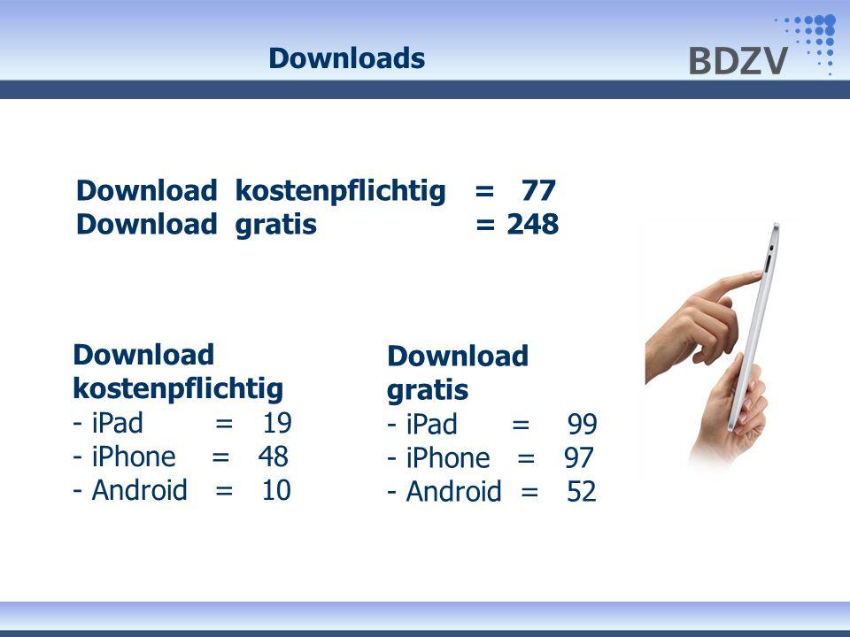 Download kostenpflichtig = 77 Download gratis = 248 Downloads Download kostenpflichtig - iPad = 19 - iPhone = 48 - Android = 10 Download gratis - iPad = 99 - iPhone = 97 - Android = 52