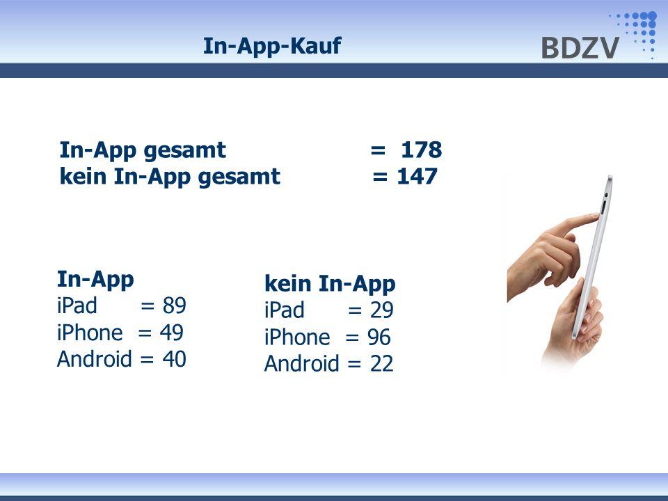 In-App gesamt = 178 kein In-App gesamt = 147 In-App-Kauf In-App iPad = 89 iPhone = 49 Android = 40 kein In-App iPad = 29 iPhone = 96 Android = 22