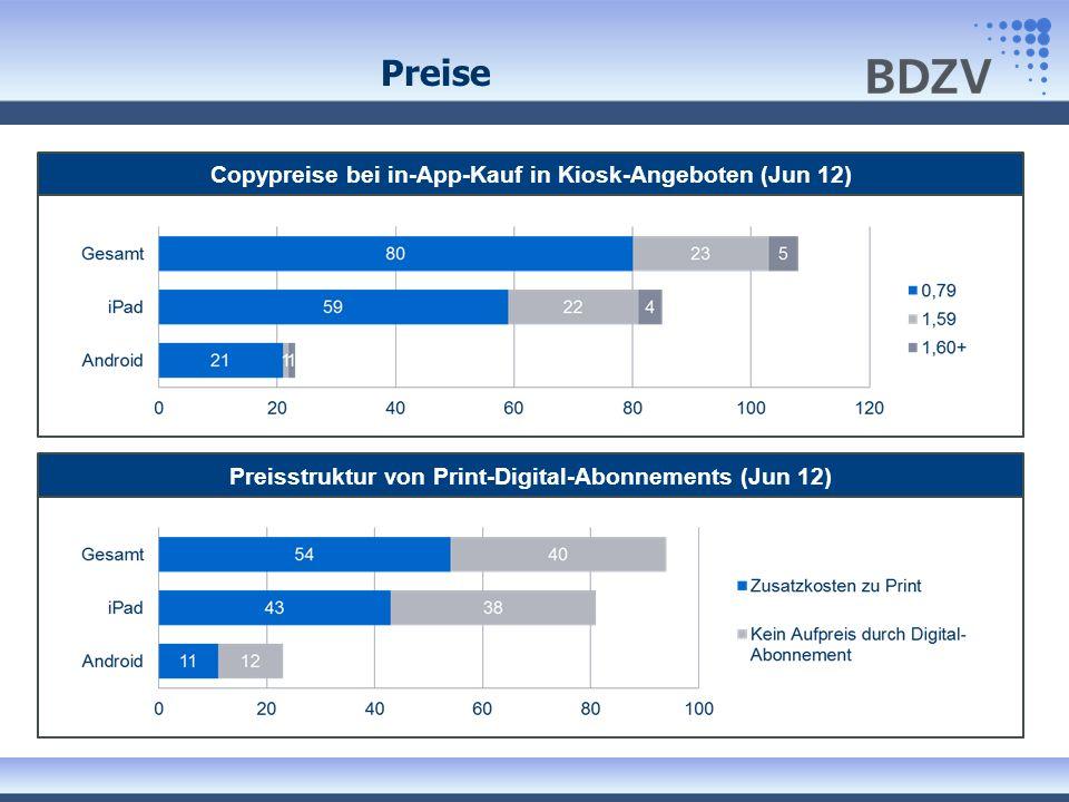 Preise Copypreise bei in-App-Kauf in Kiosk-Angeboten (Jun 12) Preisstruktur von Print-Digital-Abonnements (Jun 12)
