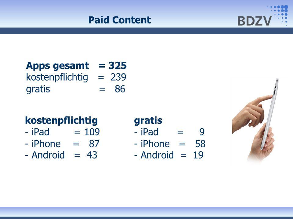 Apps gesamt = 325 kostenpflichtig = 239 gratis = 86 Paid Content kostenpflichtig - iPad = 109 - iPhone = 87 - Android = 43 gratis - iPad = 9 - iPhone = 58 - Android = 19