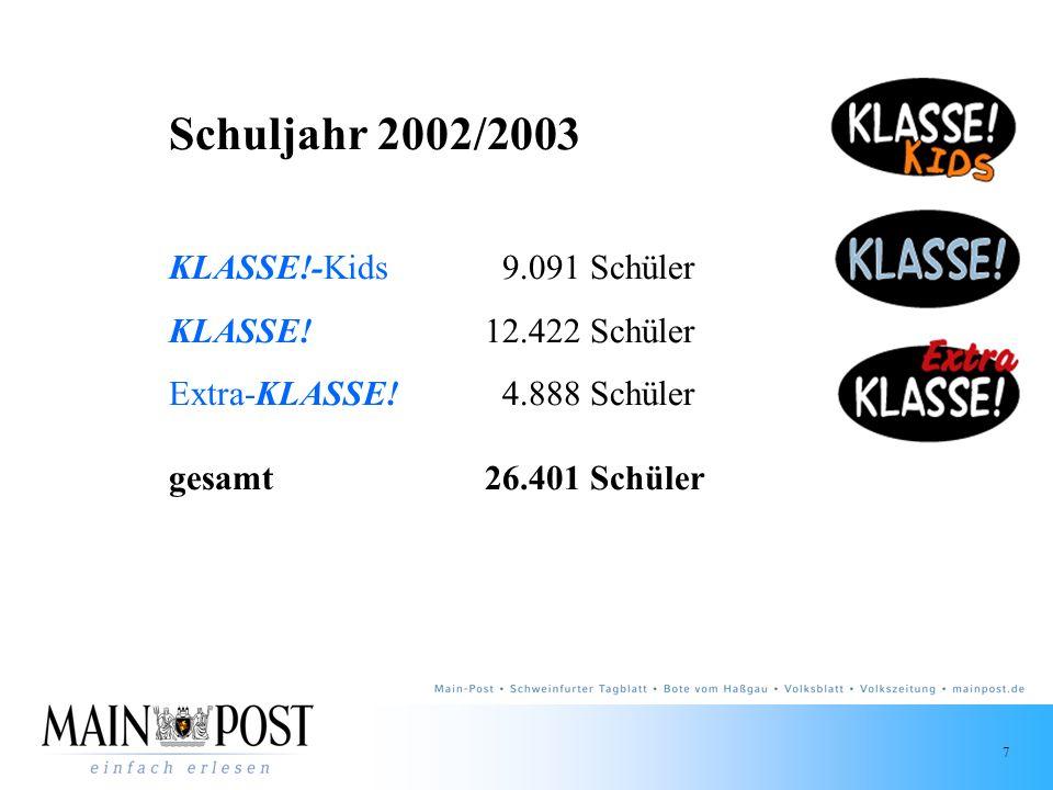 7 Schuljahr 2002/2003 KLASSE!-Kids 9.091 Schüler KLASSE!12.422 Schüler Extra-KLASSE! 4.888 Schüler gesamt 26.401 Schüler