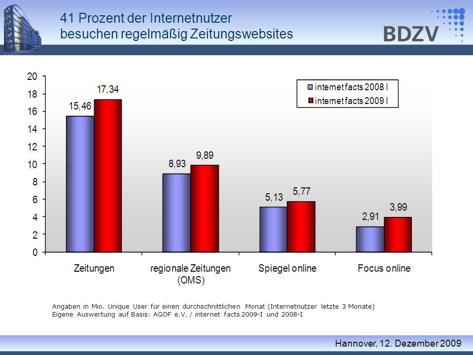 Angaben in Mio. Unique User für einen durchschnittlichen Monat (Internetnutzer letzte 3 Monate) Eigene Auswertung auf Basis: AGOF e.V. / internet fact