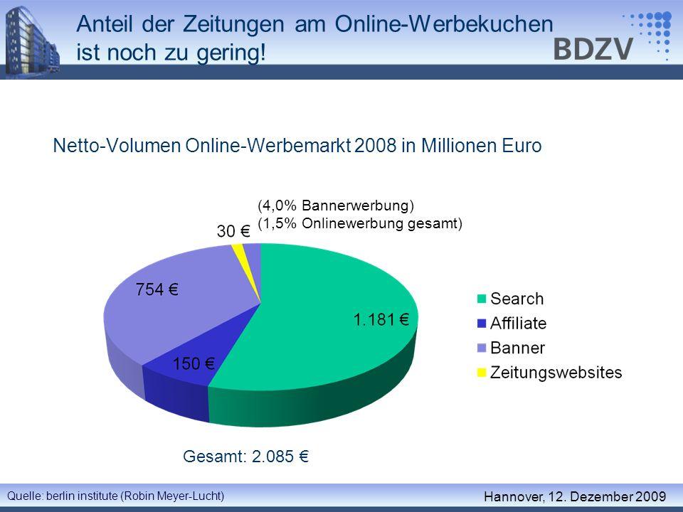 Netto-Volumen Online-Werbemarkt 2008 in Millionen Euro Hannover, 12. Dezember 2009 Anteil der Zeitungen am Online-Werbekuchen ist noch zu gering! Gesa