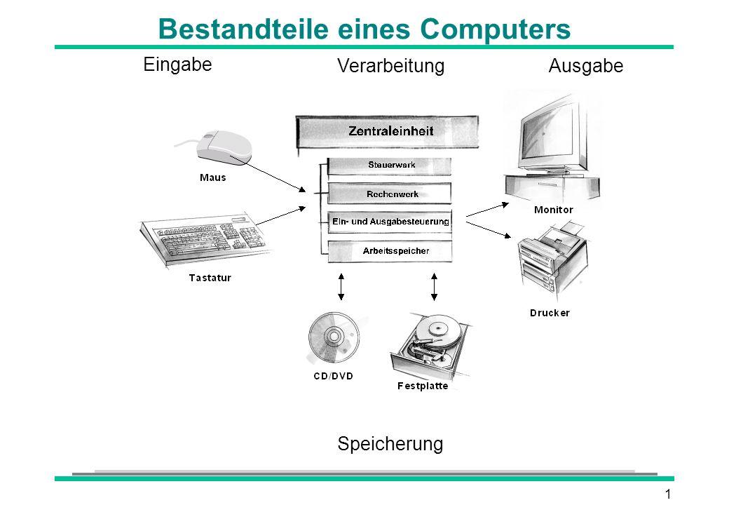 12 Ausgabegerät Monitor l Bildschirm (Monitor) l Größenangabe durch Bildschirmdiagonale in Zoll (z.B.