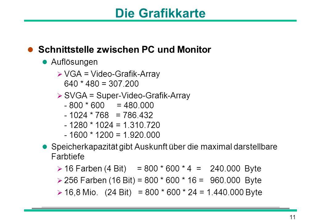 11 Die Grafikkarte l Schnittstelle zwischen PC und Monitor l Auflösungen VGA = Video-Grafik-Array 640 * 480 = 307.200 SVGA = Super-Video-Grafik-Array