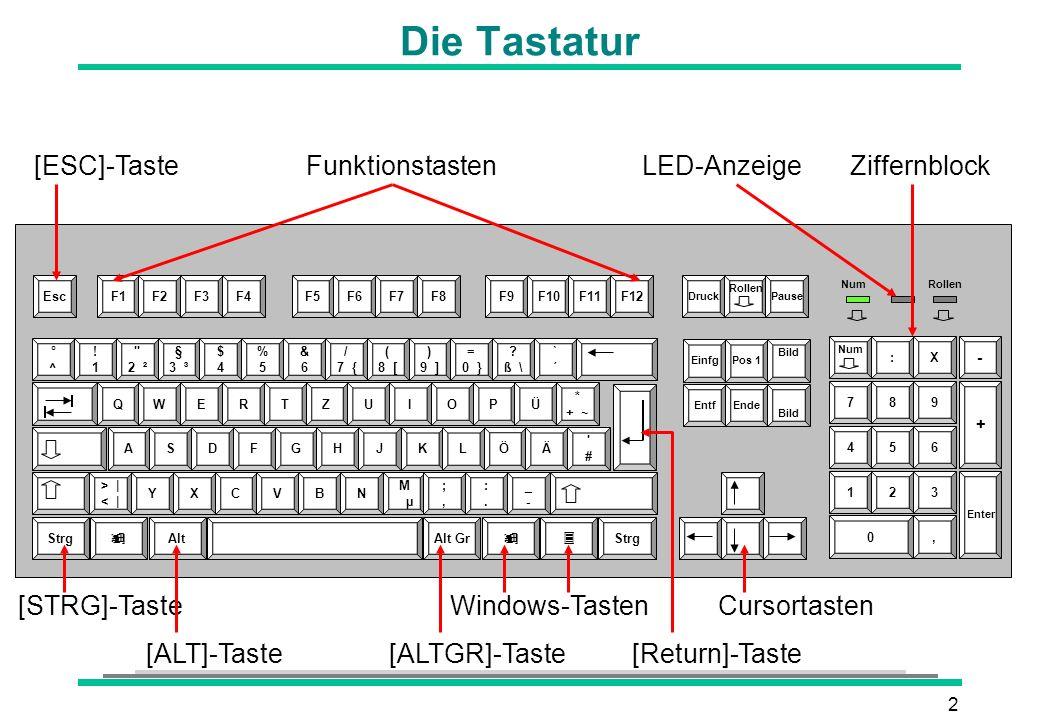 2 Die Tastatur [STRG]-TasteWindows-TastenCursortasten ZiffernblockFunktionstasten [ALT]-Taste[Return]-Taste LED-Anzeige [ESC]-Taste [ALTGR]-Taste