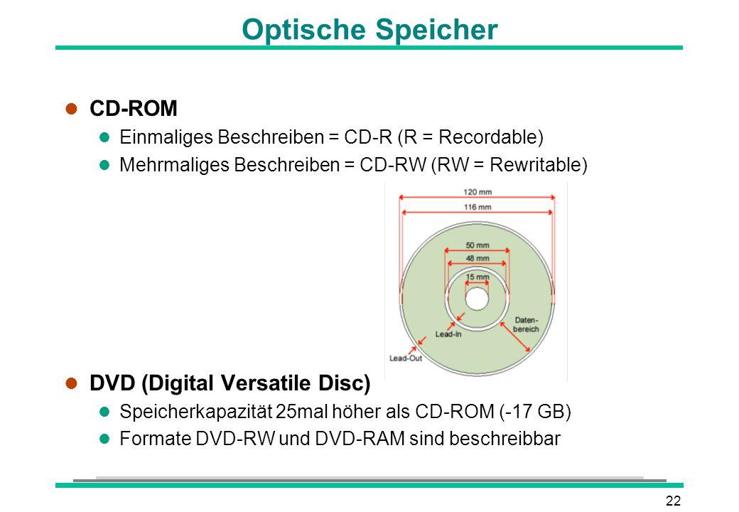 22 Optische Speicher l CD-ROM l Einmaliges Beschreiben = CD-R (R = Recordable) l Mehrmaliges Beschreiben = CD-RW (RW = Rewritable) DVD (Digital Versat