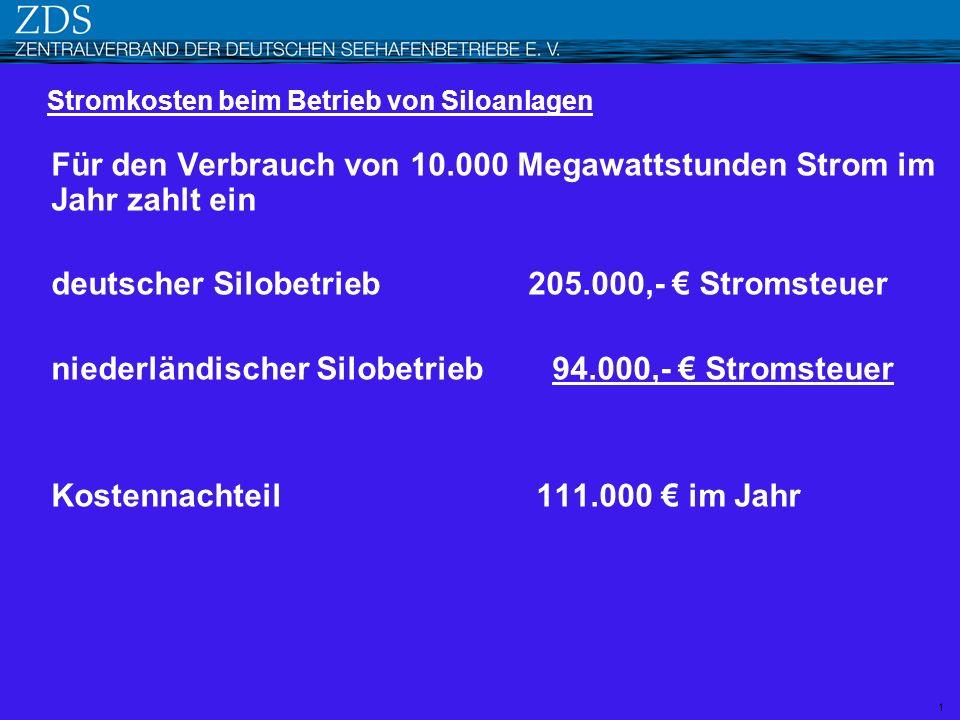 Für den Verbrauch von 18.000 Megawattstunden Strom im Jahr zahlt ein deutscher Hafenbetrieb 369.000 Stromsteuer niederländischer Hafenbetrieb 169.200 Stromsteuer Kostennachteil mindestens 200.000 im Jahr 2 Stromkosten im Hafenumschlag