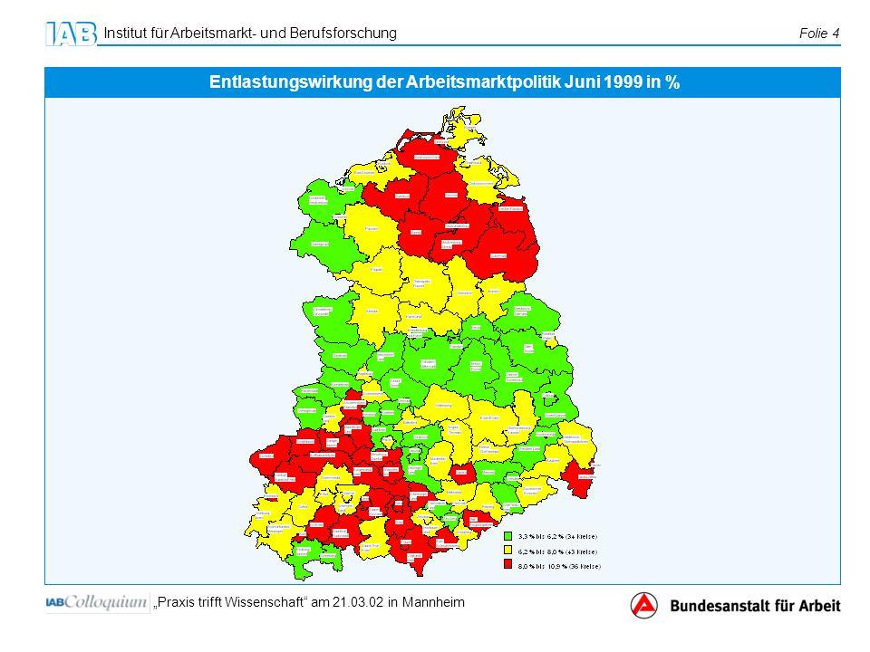 Institut für Arbeitsmarkt- und Berufsforschung Folie 4 Praxis trifft Wissenschaft am 21.03.02 in Mannheim Entlastungswirkung der Arbeitsmarktpolitik J