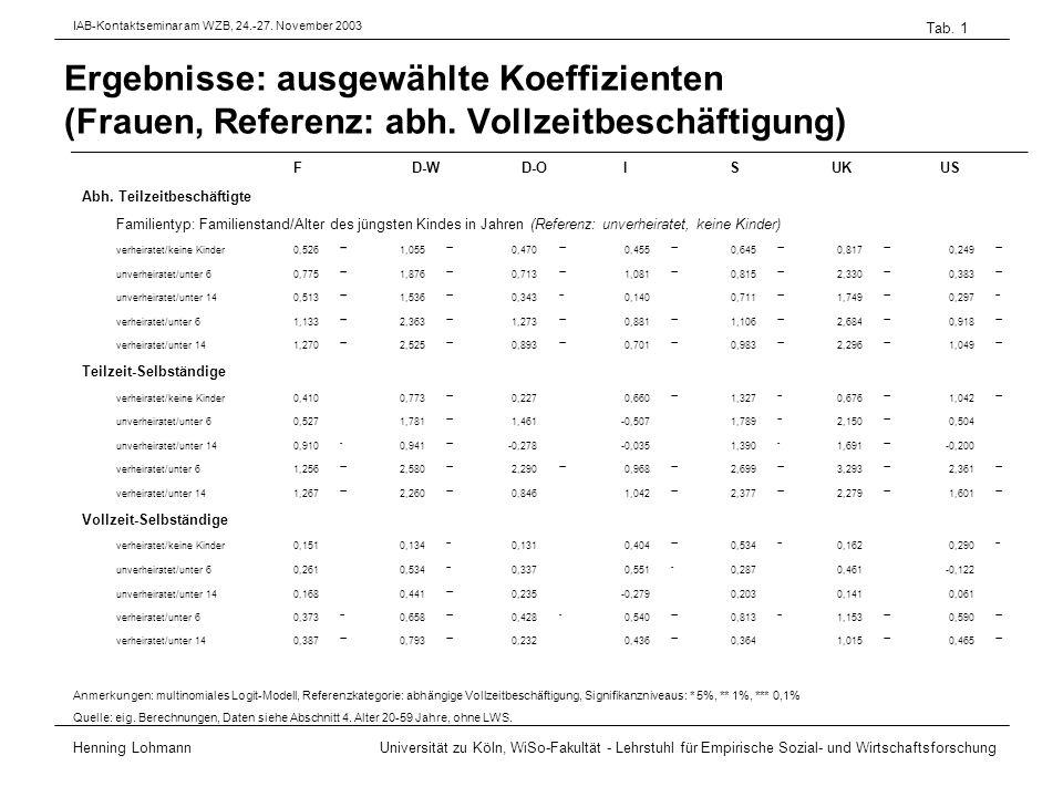 Henning Lohmann Universität zu Köln, WiSo-Fakultät - Lehrstuhl für Empirische Sozial- und Wirtschaftsforschung Tab.