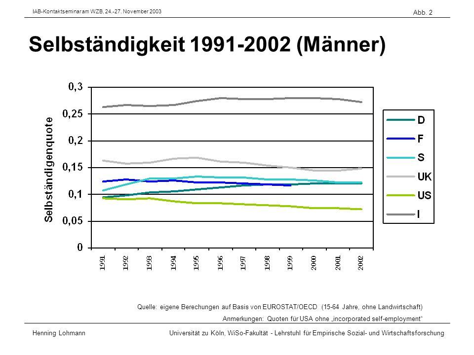Selbständigkeit 1991-2002 (M/F) Henning Lohmann Universität zu Köln, WiSo-Fakultät - Lehrstuhl für Empirische Sozial- und Wirtschaftsforschung Abb.