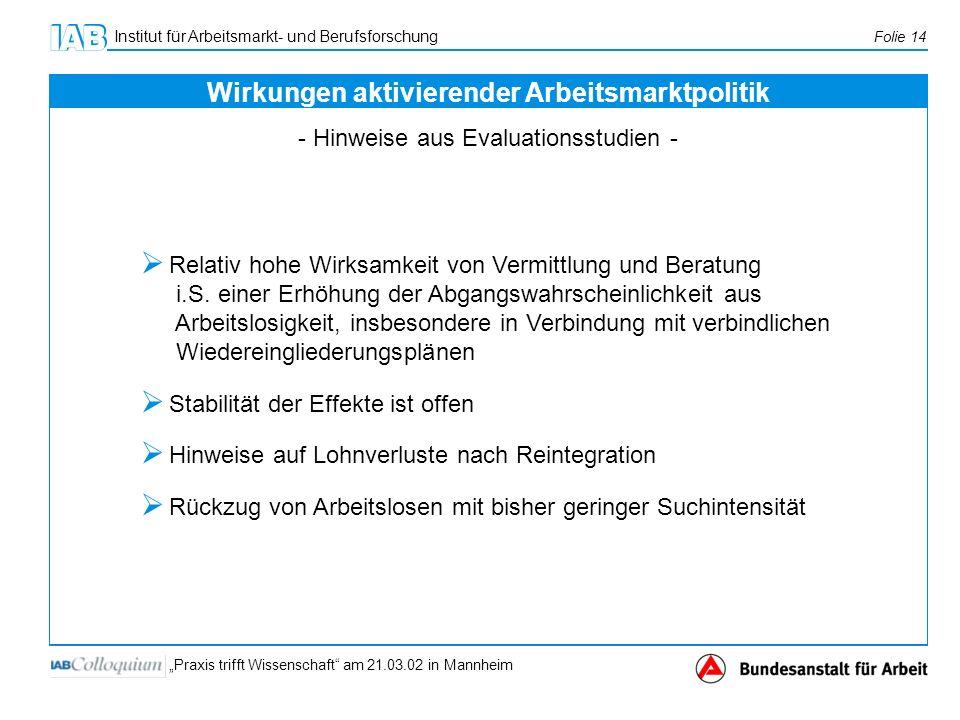 Institut für Arbeitsmarkt- und Berufsforschung Folie 14 Praxis trifft Wissenschaft am 21.03.02 in Mannheim Relativ hohe Wirksamkeit von Vermittlung und Beratung i.S.
