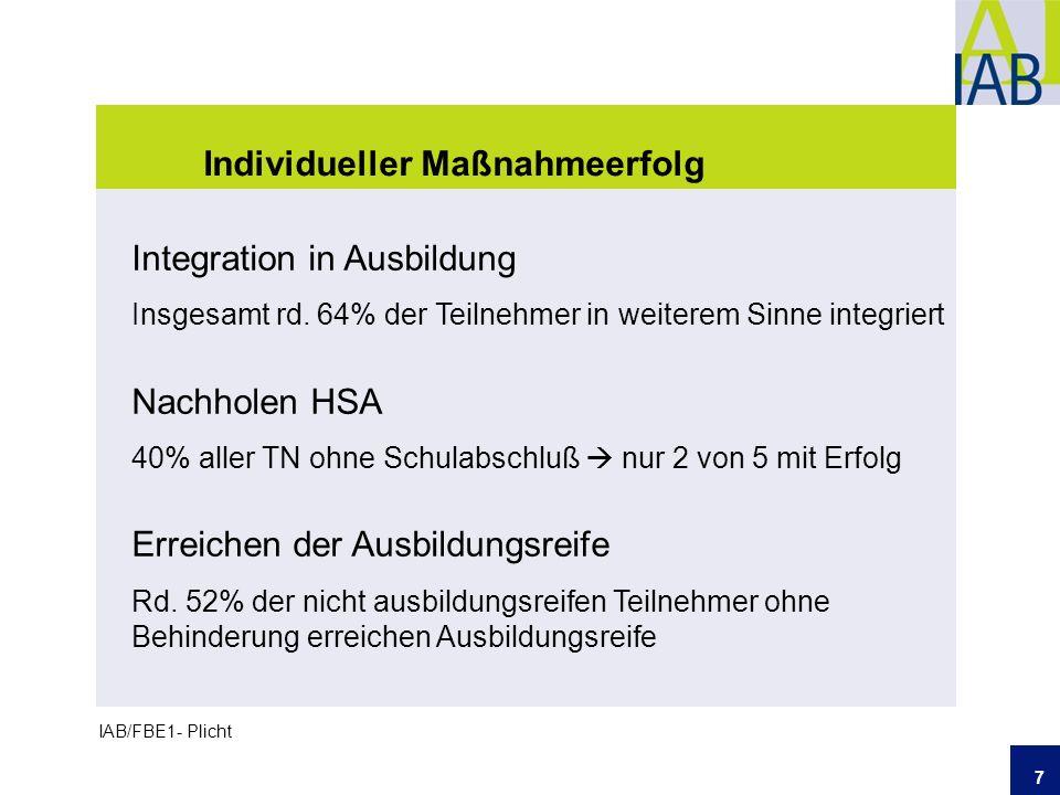 7 Individueller Maßnahmeerfolg IAB/FBE1- Plicht Integration in Ausbildung Insgesamt rd.