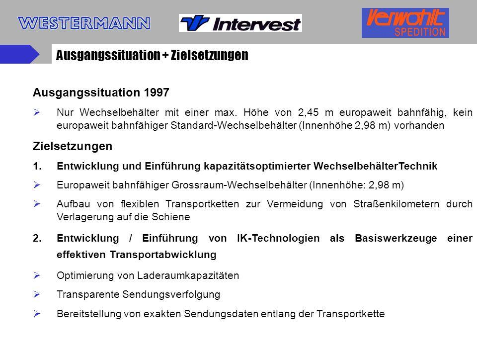 Aufgabenverteilung Intervest-Gruppe / Münster Entwicklung der sog.