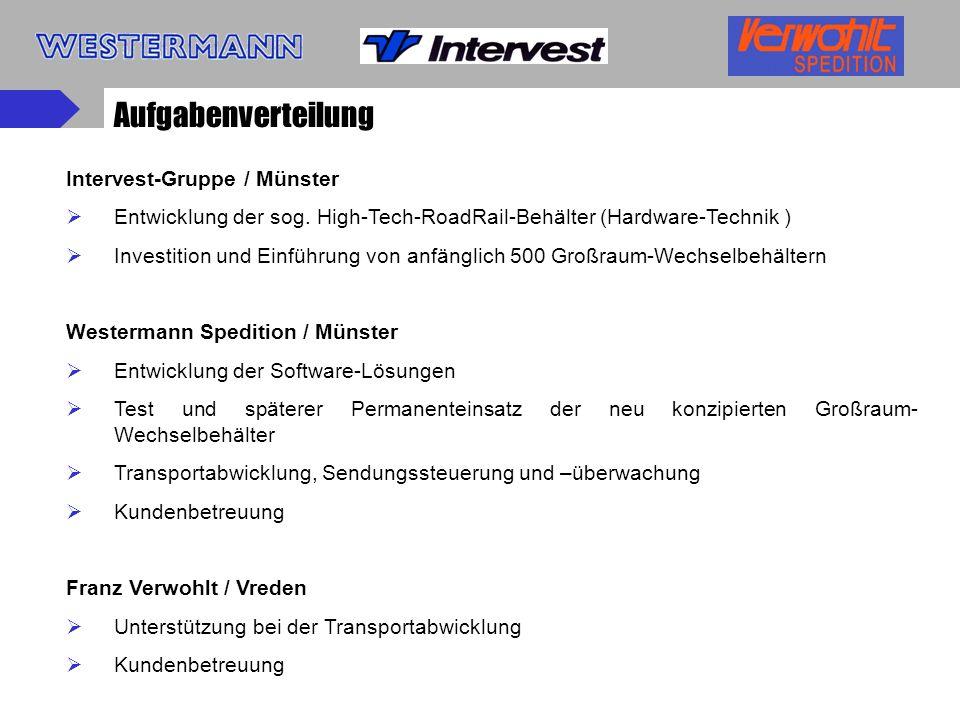 Aufgabenverteilung Intervest-Gruppe / Münster Entwicklung der sog. High-Tech-RoadRail-Behälter (Hardware-Technik ) Investition und Einführung von anfä
