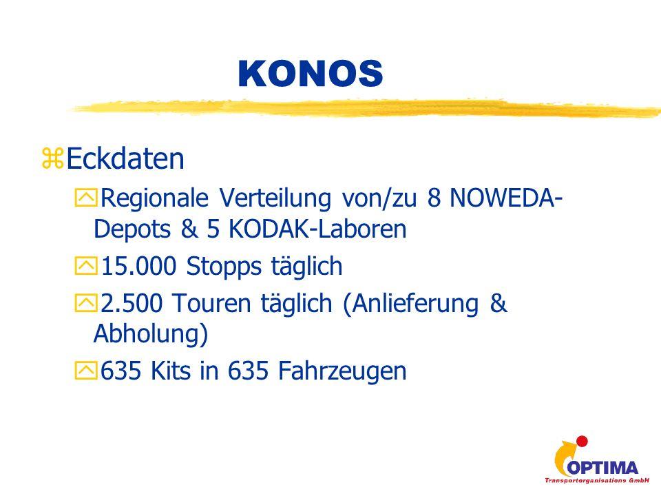 zEckdaten yRegionale Verteilung von/zu 8 NOWEDA- Depots & 5 KODAK-Laboren y15.000 Stopps täglich y2.500 Touren täglich (Anlieferung & Abholung) y635 Kits in 635 Fahrzeugen