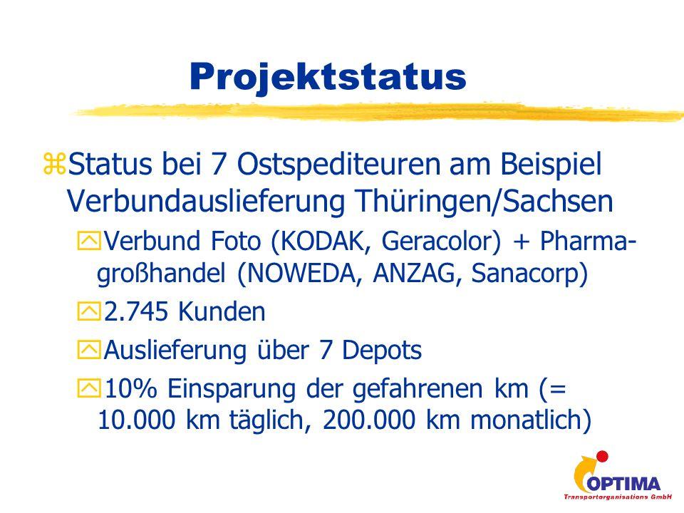 Projektstatus zStatus bei 7 Ostspediteuren am Beispiel Verbundauslieferung Thüringen/Sachsen yVerbund Foto (KODAK, Geracolor) + Pharma- großhandel (NOWEDA, ANZAG, Sanacorp) y2.745 Kunden yAuslieferung über 7 Depots y10% Einsparung der gefahrenen km (= 10.000 km täglich, 200.000 km monatlich)